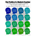 profile of a modern teacher